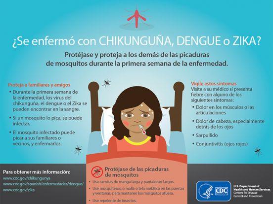 Prevención cuando se sospecha de Enfermedad Zika